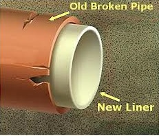 Is sewer pipe lining good 5 reasons why sewer pipe lining is good is sewer pipe lining good solutioingenieria Choice Image